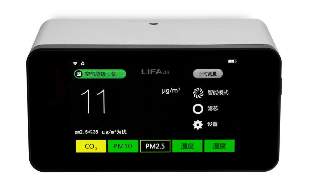 Stacja kontrolno-pomiarowa LIFAsmart LAM01a - aranżacja