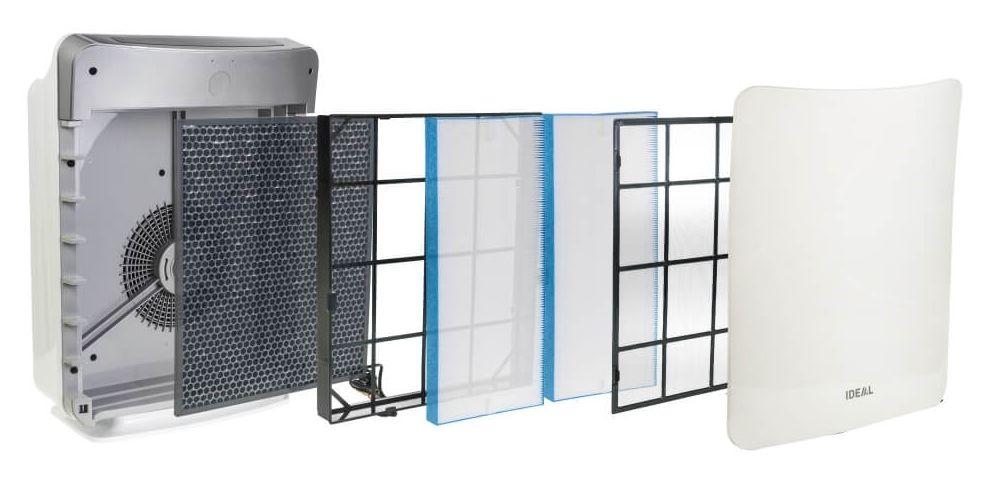 system filtracji zanieczyszczeń w IDEAL AP 30