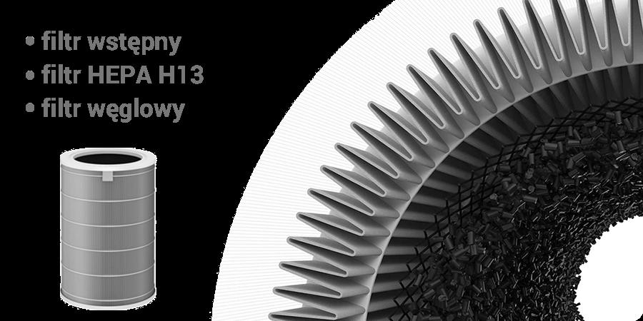 Xiaomi Air Purifier 2H filtr HEPA H13