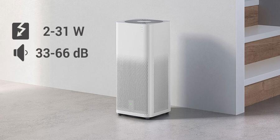 Xiaomi Air Purifier 2H dane