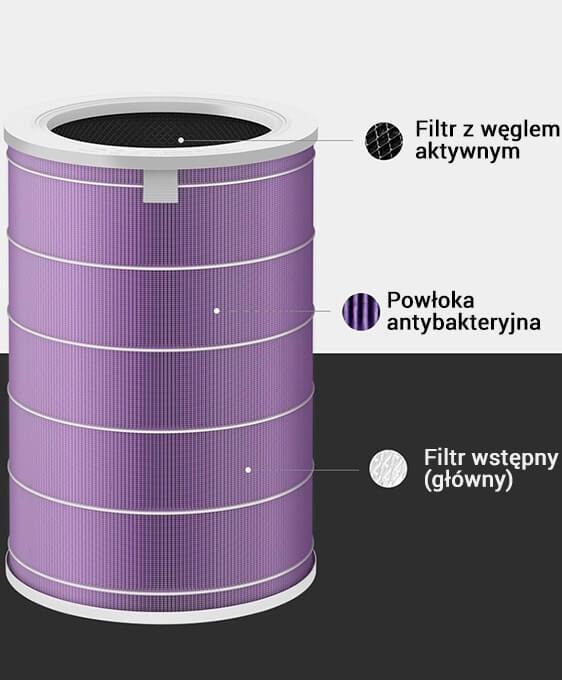 Xiaomi MCR-FLG Purple warstwy filtra