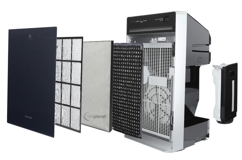 Przekrój filtracji w oczyszczaczu powietrza Panasonic F-VXR90G-K