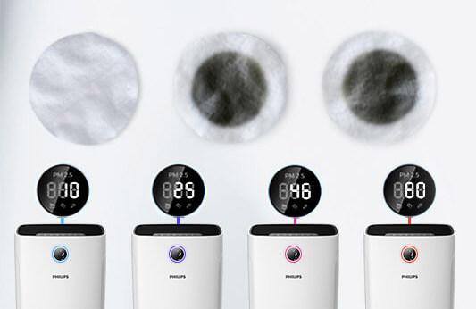Wskaźnik poziomu zanieczyszczeń - Oczyszczacz powietrza Philips 2729/50
