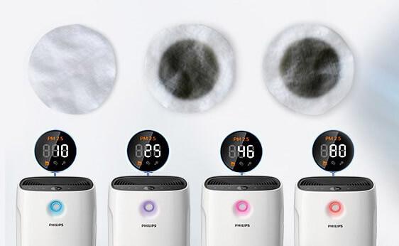 Wskaźnik zanieczyszczeń w oczyszczaczu powietrza Philips 2889/10