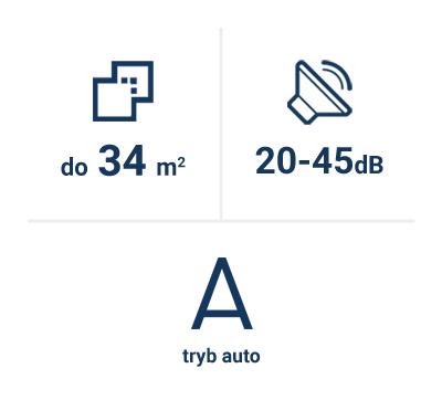 Parametry oczyszczacza Samsung AX34r3020WW