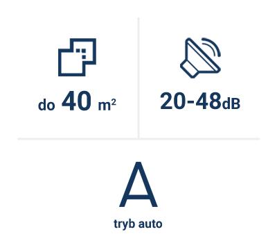 Parametry oczyszczacza Samsung AX40R3030WM