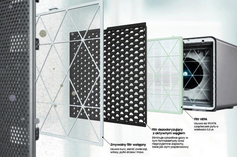 Filtracja w oczyszczaczu Samsung AX47R9080SS