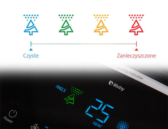 Miernik jakości powietrza w oczyszczaczu powietrza Samsung Oczyszczacz powietrza Samsung AX60R5080WD
