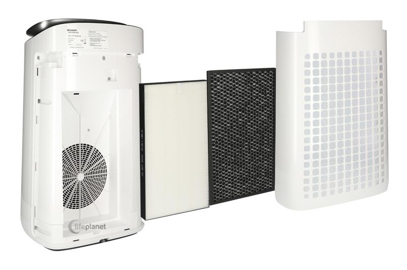Przekrój filtracji w oczyszczaczu powietrza Sharp FP-J60EU-W