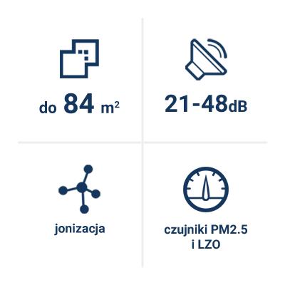 Parametry oczyszczacza Toshiba CAF-X116XPL