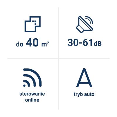 Parametry techniczne Xiaomi Air Purifier 3C